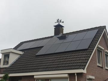 Zonnepanelen in Sint Hubert